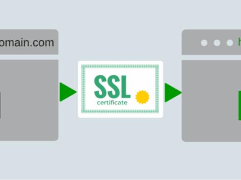pistopoiitiko-SSL